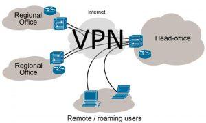 Prepper Resolution #8: Use a VPN - PrepperSoft